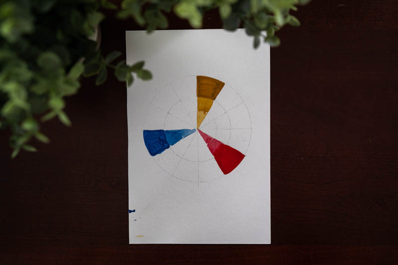 My color wheel with the primary colors ...er... colored.